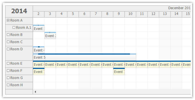 java scheduler recurrring events jsp j2ee