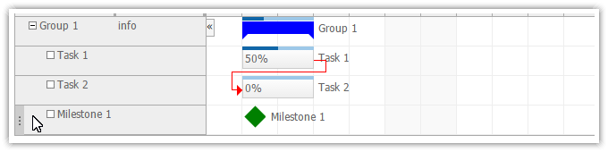 asp.net gantt chart tree drag and drop