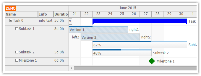 html5 gantt task versions javascript
