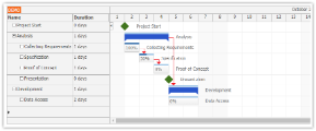 Tutorial: JavaScript Gantt Chart and Spring Boot Backend