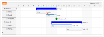 Tutorial: Angular 2 Gantt Chart with PHP/MySQL Backend